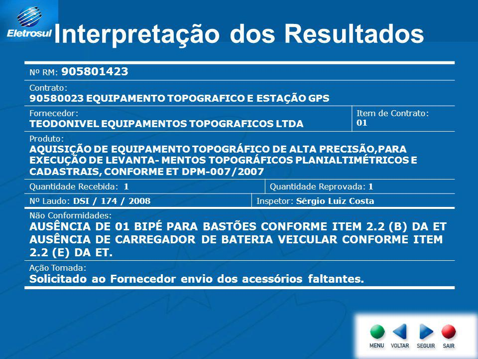 Interpretação dos Resultados Nº RM: 905801407 Contrato: 90570151 PAPEL A4 75G/M2 BRANCA 210MM 297MM FIBRA LONGITUDINAL Fornecedor: MF MACHADO SOARES Item de Contrato: 01 Produto: PAPEL A4 75G/M2 BRANCA 210MM 297MM FIBRA LONGITUDINAL Quantidade Recebida: 450Quantidade Reprovada: 450 Nº Laudo: DSI / 172 / 2008Inspetor: Leonardo Cabral Fernandez Não Conformidades: GRAMATURA ABAIXO DO ESPECIFICADO Ação Tomada: Solicitado ao Fornecedor Substituição do Material