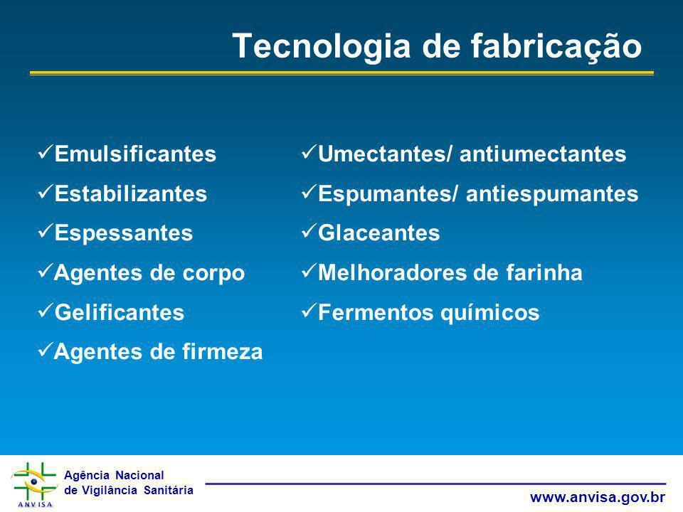 Agência Nacional de Vigilância Sanitária www.anvisa.gov.br Tecnologia de fabricação Emulsificantes Estabilizantes Espessantes Agentes de corpo Gelific