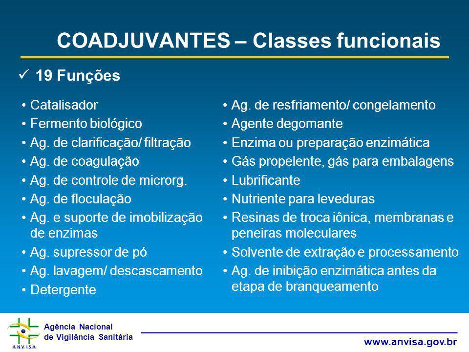 Agência Nacional de Vigilância Sanitária www.anvisa.gov.br COADJUVANTES – Classes funcionais 19 Funções Catalisador Fermento biológico Ag. de clarific