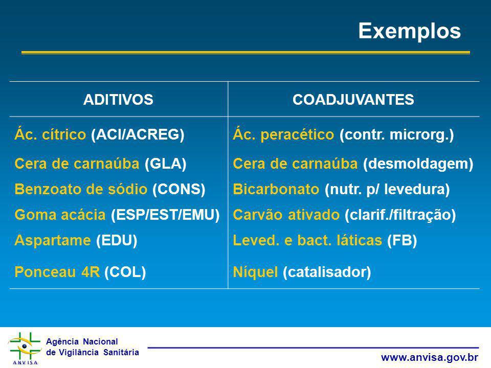 Agência Nacional de Vigilância Sanitária www.anvisa.gov.br Exemplos ADITIVOSCOADJUVANTES Ác. cítrico (ACI/ACREG)Ác. peracético (contr. microrg.) Cera