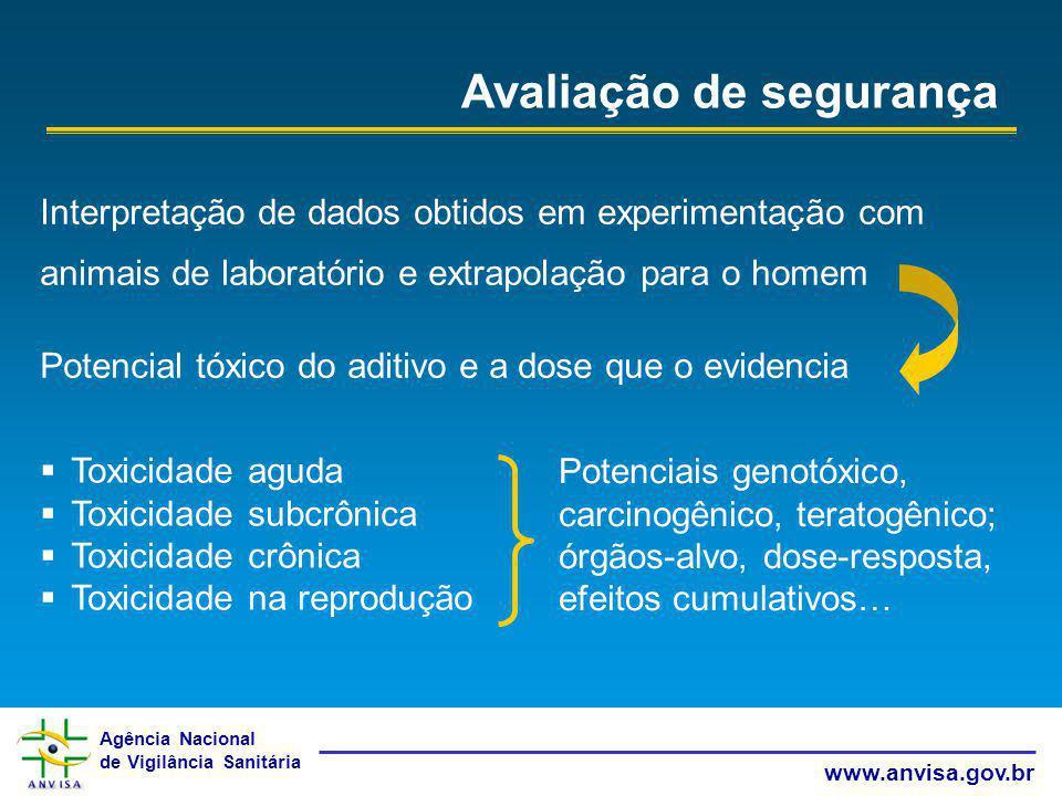 Agência Nacional de Vigilância Sanitária www.anvisa.gov.br Avaliação de segurança Interpretação de dados obtidos em experimentação com animais de labo