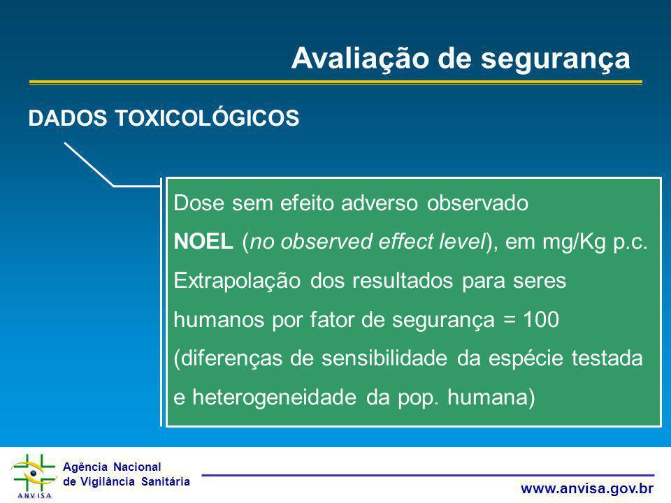 Agência Nacional de Vigilância Sanitária www.anvisa.gov.br Avaliação de segurança Dose sem efeito adverso observado NOEL (no observed effect level), e