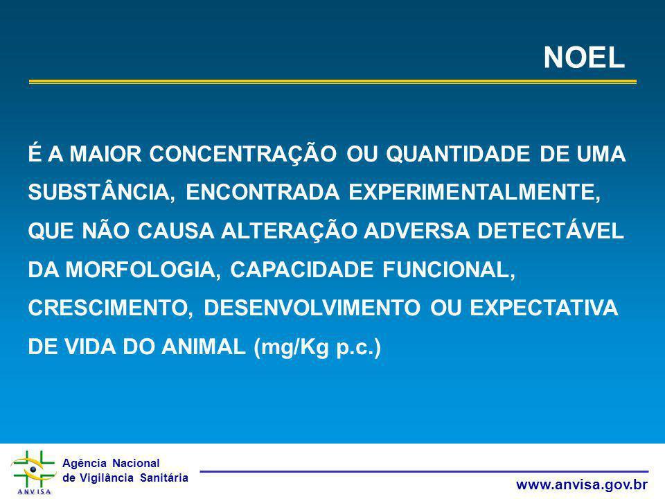 Agência Nacional de Vigilância Sanitária www.anvisa.gov.br NOEL É A MAIOR CONCENTRAÇÃO OU QUANTIDADE DE UMA SUBSTÂNCIA, ENCONTRADA EXPERIMENTALMENTE,