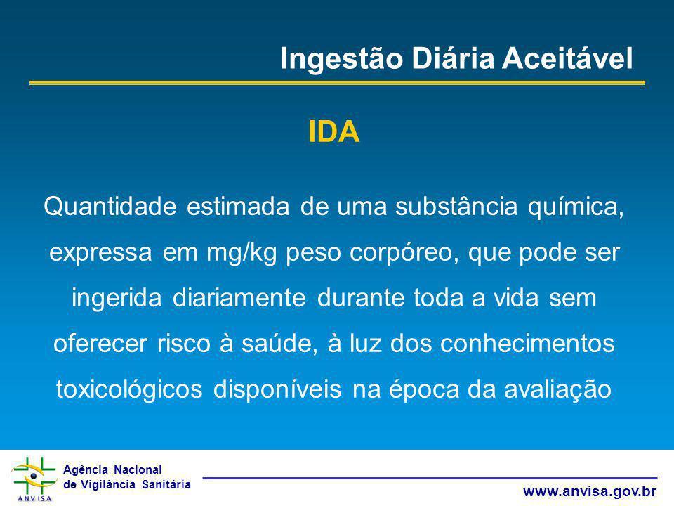 Agência Nacional de Vigilância Sanitária www.anvisa.gov.br Ingestão Diária Aceitável IDA Quantidade estimada de uma substância química, expressa em mg