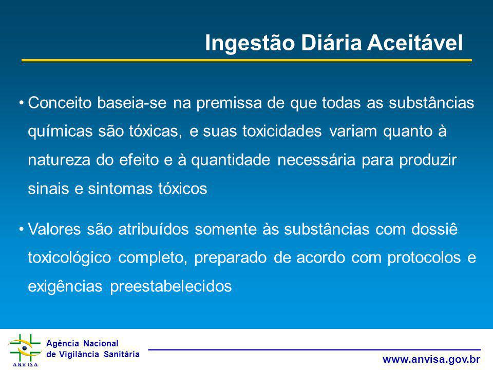 Agência Nacional de Vigilância Sanitária www.anvisa.gov.br Ingestão Diária Aceitável Conceito baseia-se na premissa de que todas as substâncias químic