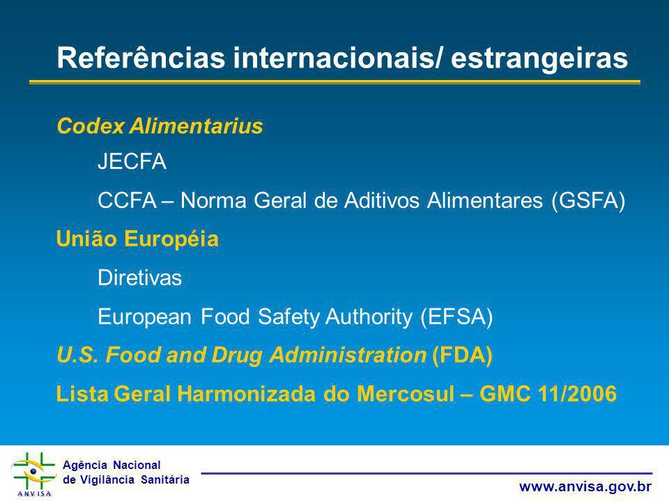 Agência Nacional de Vigilância Sanitária www.anvisa.gov.br Referências internacionais/ estrangeiras Codex Alimentarius JECFA CCFA – Norma Geral de Adi