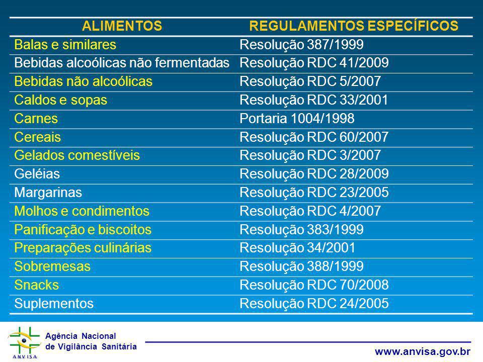 Agência Nacional de Vigilância Sanitária www.anvisa.gov.br ALIMENTOSREGULAMENTOS ESPECÍFICOS Balas e similaresResolução 387/1999 Bebidas alcoólicas nã