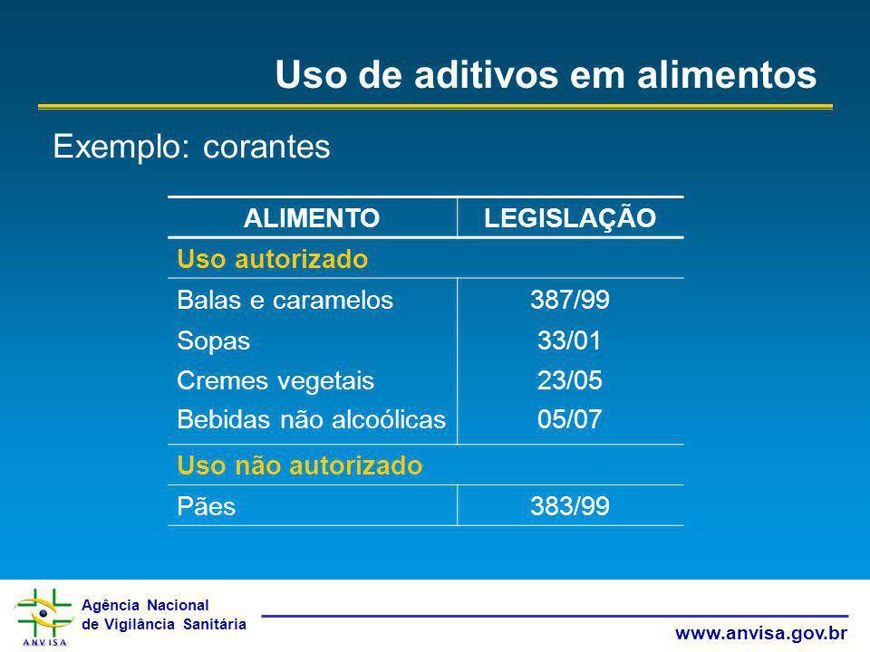 Agência Nacional de Vigilância Sanitária www.anvisa.gov.br Uso de aditivos em alimentos Exemplo: corantes ALIMENTOLEGISLAÇÃO Uso autorizado Balas e ca