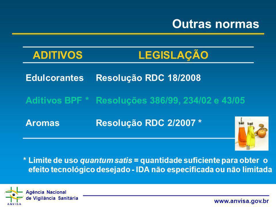 Agência Nacional de Vigilância Sanitária www.anvisa.gov.br ADITIVOSLEGISLAÇÃO EdulcorantesResolução RDC 18/2008 Aditivos BPF *Resoluções 386/99, 234/0