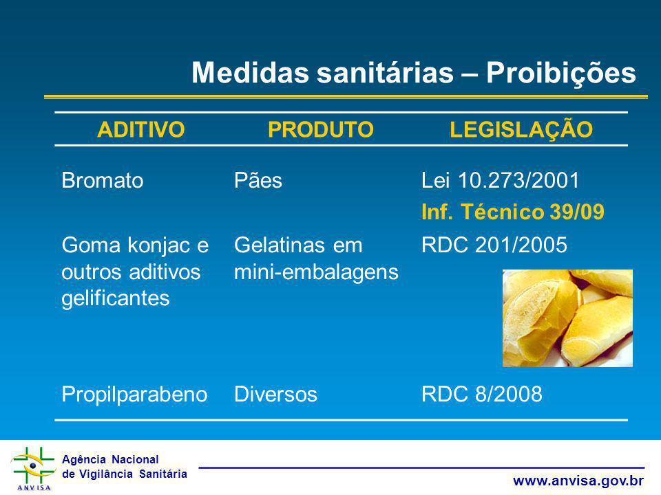 Agência Nacional de Vigilância Sanitária www.anvisa.gov.br ADITIVOPRODUTOLEGISLAÇÃO BromatoPãesLei 10.273/2001 Inf. Técnico 39/09 Goma konjac e outros