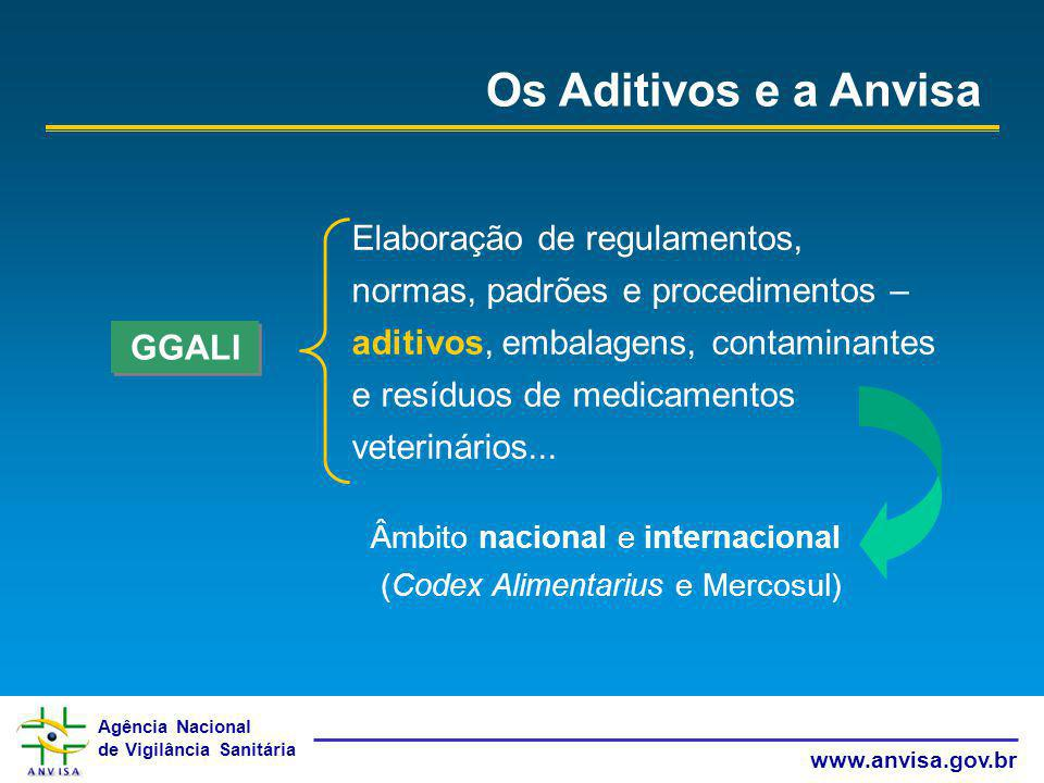Agência Nacional de Vigilância Sanitária www.anvisa.gov.br Os Aditivos e a Anvisa GGALI Elaboração de regulamentos, normas, padrões e procedimentos –
