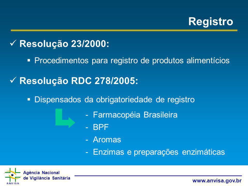 Agência Nacional de Vigilância Sanitária www.anvisa.gov.br Registro Resolução 23/2000: Procedimentos para registro de produtos alimentícios Resolução