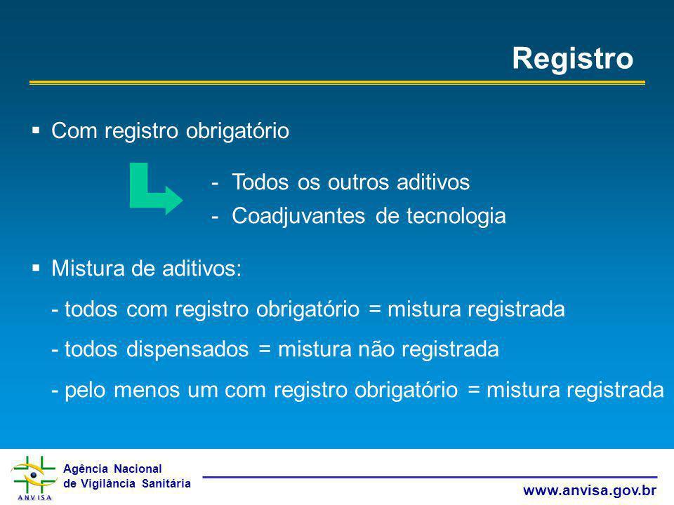 Agência Nacional de Vigilância Sanitária www.anvisa.gov.br Registro Com registro obrigatório -Todos os outros aditivos -Coadjuvantes de tecnologia Mis
