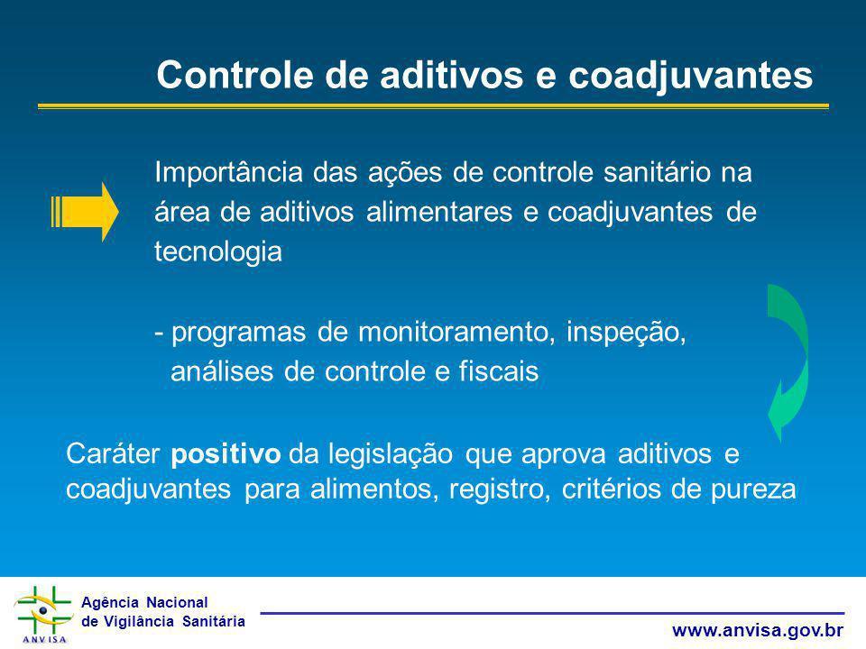 Agência Nacional de Vigilância Sanitária www.anvisa.gov.br Controle de aditivos e coadjuvantes Importância das ações de controle sanitário na área de