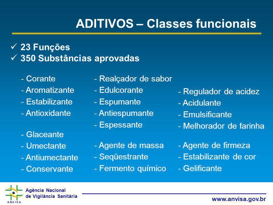 Agência Nacional de Vigilância Sanitária www.anvisa.gov.br ADITIVOS – Classes funcionais 23 Funções 350 Substâncias aprovadas - Corante - Aromatizante
