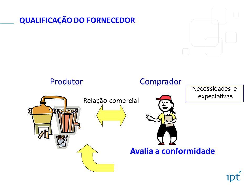QUALIFICAÇÃO DO FORNECEDOR Comprador Avalia a conformidade Relação comercial Necessidades e expectativas Produtor