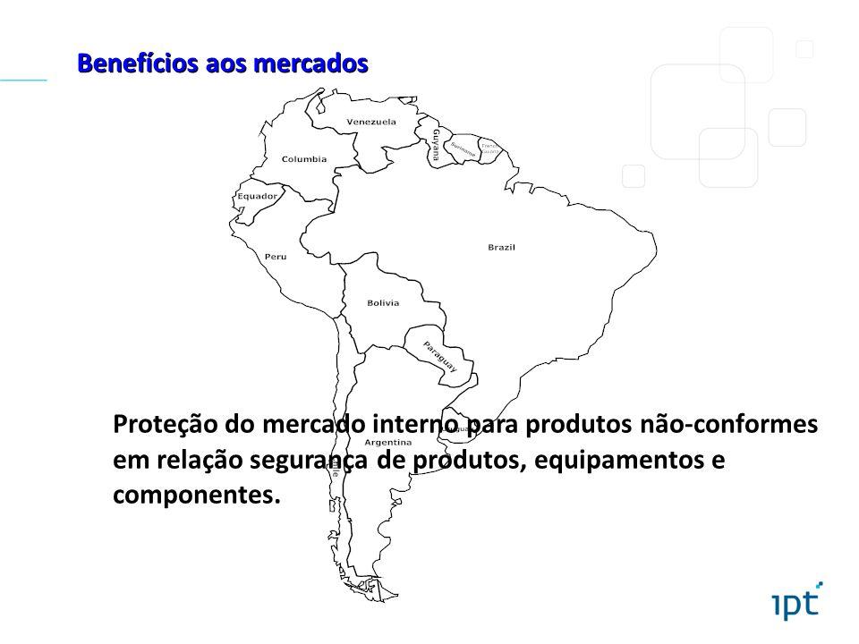 Benefícios aos mercados Proteção do mercado interno para produtos não-conformes em relação segurança de produtos, equipamentos e componentes.