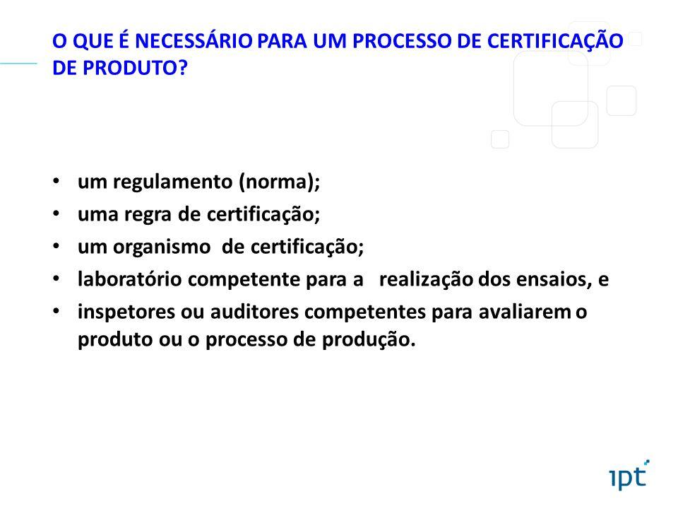 O QUE É NECESSÁRIO PARA UM PROCESSO DE CERTIFICAÇÃO DE PRODUTO? um regulamento (norma); uma regra de certificação; um organismo de certificação; labor
