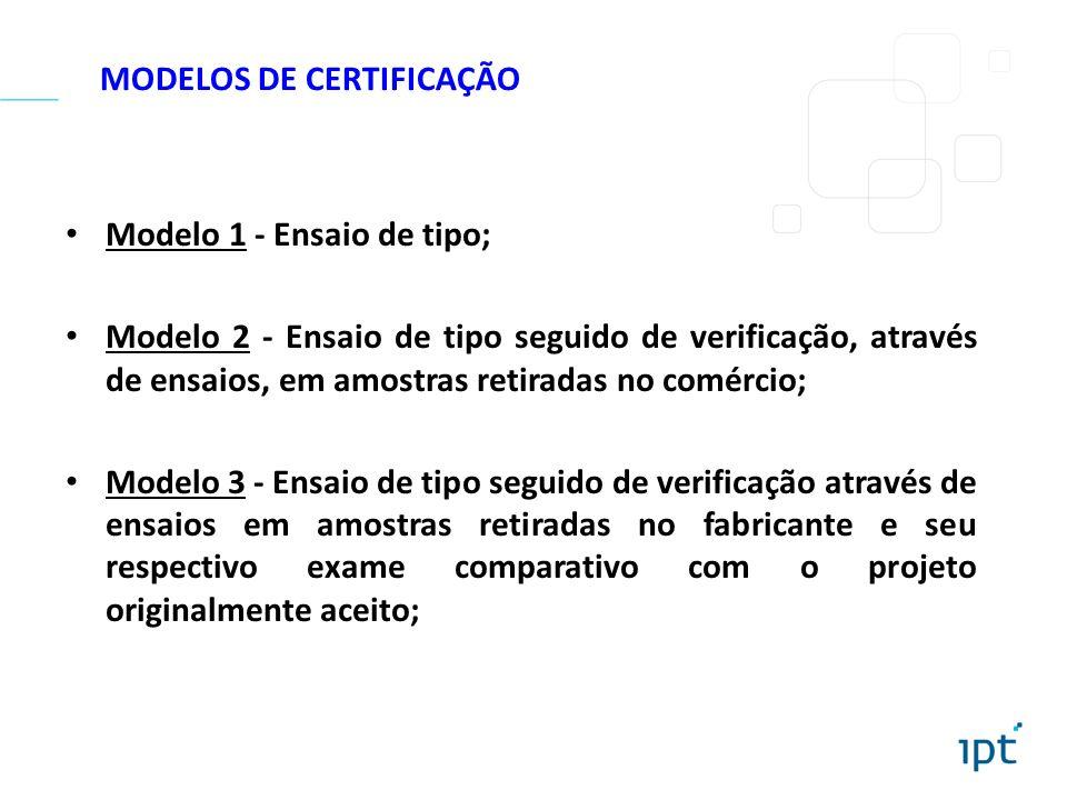 MODELOS DE CERTIFICAÇÃO Modelo 1 - Ensaio de tipo; Modelo 2 - Ensaio de tipo seguido de verificação, através de ensaios, em amostras retiradas no comé