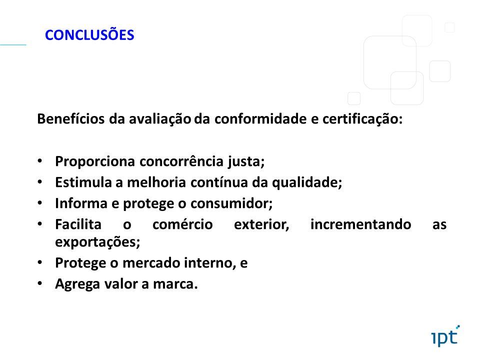 CONCLUSÕES Benefícios da avaliação da conformidade e certificação: Proporciona concorrência justa; Estimula a melhoria contínua da qualidade; Informa