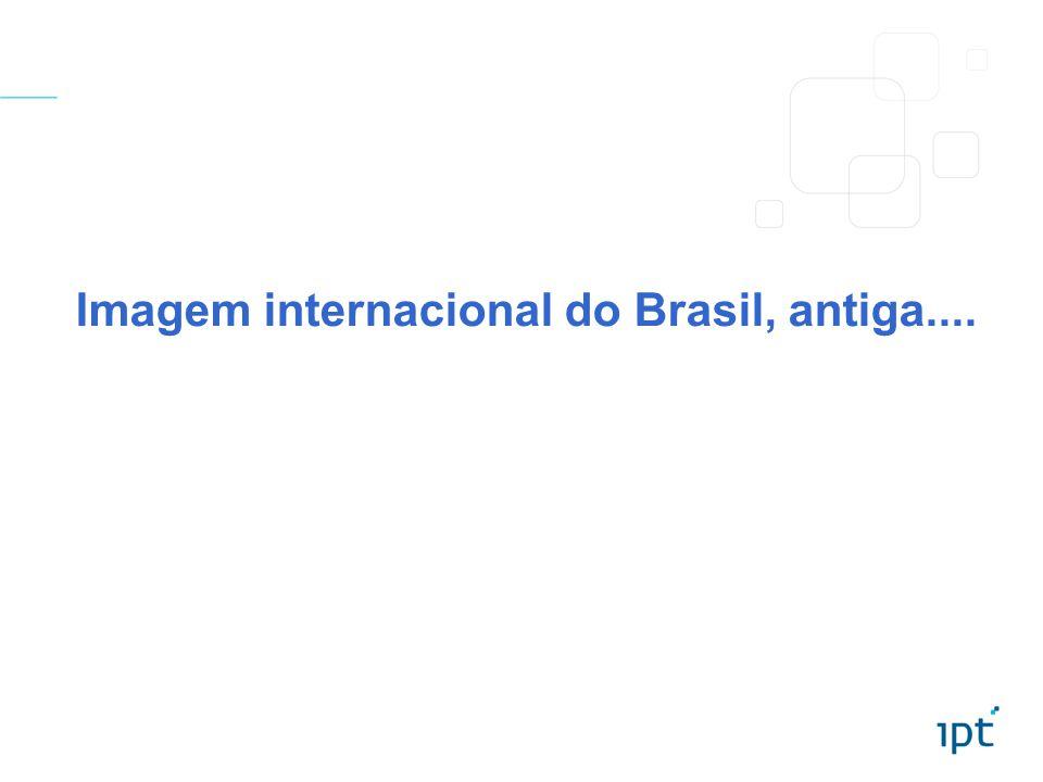 Imagem internacional do Brasil, antiga....