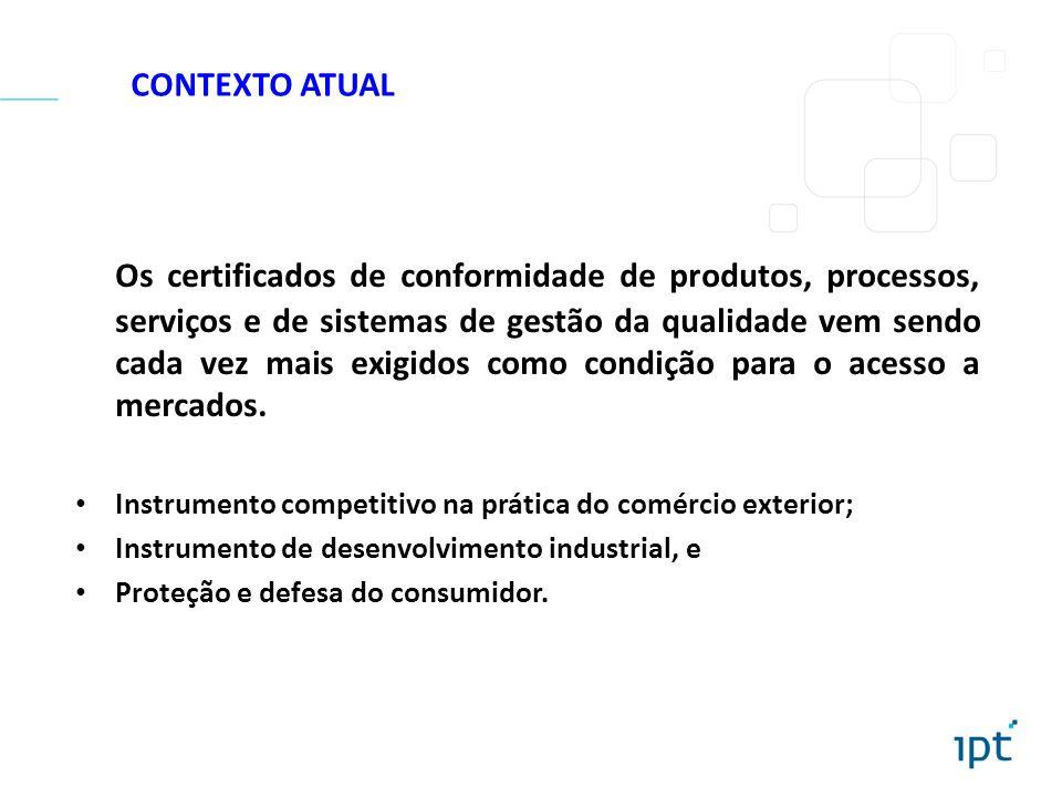 CONTEXTO ATUAL Os certificados de conformidade de produtos, processos, serviços e de sistemas de gestão da qualidade vem sendo cada vez mais exigidos