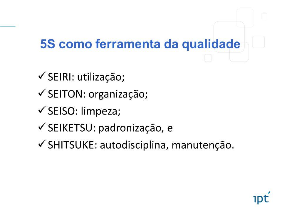 SEIRI: utilização; SEITON: organização; SEISO: limpeza; SEIKETSU: padronização, e SHITSUKE: autodisciplina, manutenção. 5S como ferramenta da qualidad