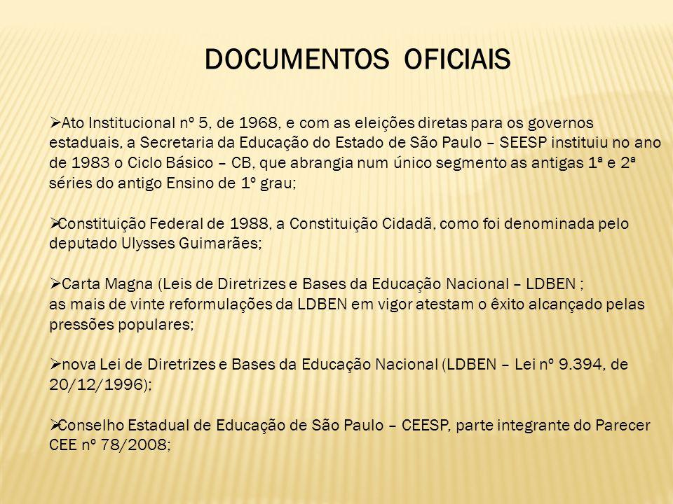 DOCUMENTOS OFICIAIS Ato Institucional nº 5, de 1968, e com as eleições diretas para os governos estaduais, a Secretaria da Educação do Estado de São P