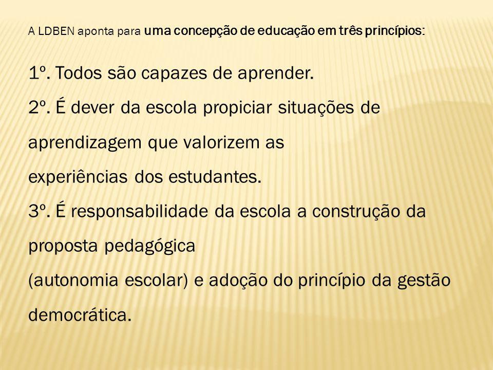 A LDBEN aponta para uma concepção de educação em três princípios: 1º. Todos são capazes de aprender. 2º. É dever da escola propiciar situações de apre