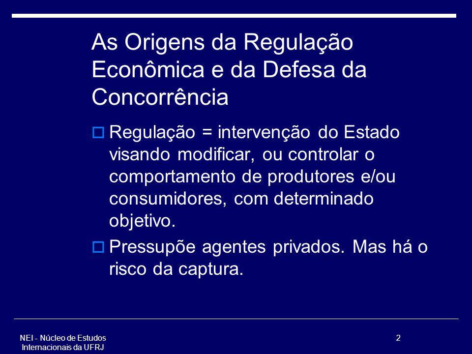 NEI - Núcleo de Estudos Internacionais da UFRJ 2 As Origens da Regulação Econômica e da Defesa da Concorrência Regulação = intervenção do Estado visan