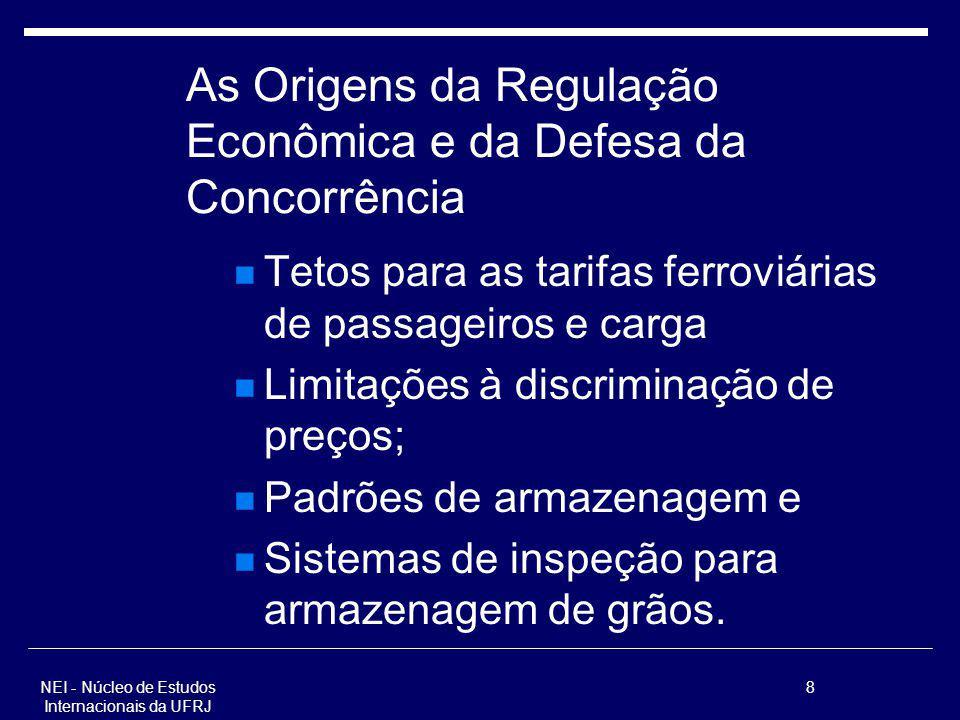 NEI - Núcleo de Estudos Internacionais da UFRJ 8 As Origens da Regulação Econômica e da Defesa da Concorrência Tetos para as tarifas ferroviárias de p