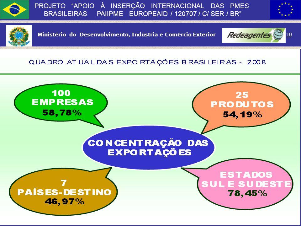 Ministério do Desenvolvimento, Indústria e Comércio Exterior 9 PROJETO APOIO À INSERÇÃO INTERNACIONAL DAS PMES BRASILEIRAS PAIIPME EUROPEAID / 120707