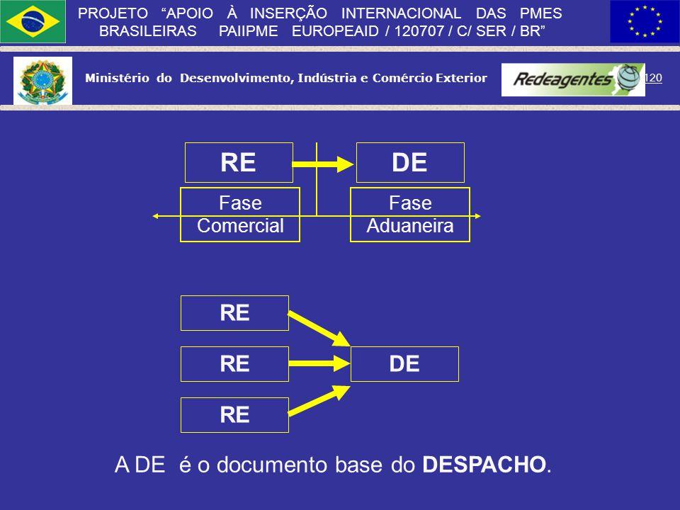 Ministério do Desenvolvimento, Indústria e Comércio Exterior 119 PROJETO APOIO À INSERÇÃO INTERNACIONAL DAS PMES BRASILEIRAS PAIIPME EUROPEAID / 12070