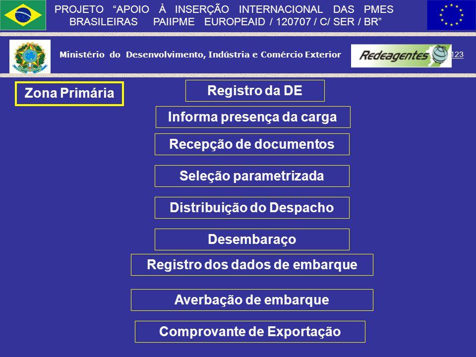Ministério do Desenvolvimento, Indústria e Comércio Exterior 122 PROJETO APOIO À INSERÇÃO INTERNACIONAL DAS PMES BRASILEIRAS PAIIPME EUROPEAID / 12070
