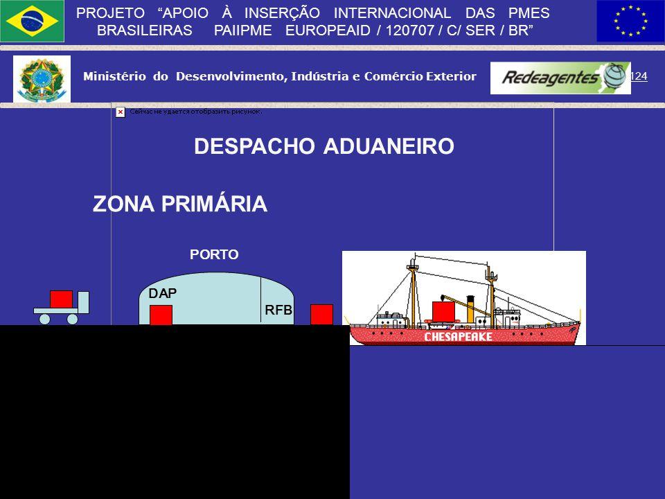 Ministério do Desenvolvimento, Indústria e Comércio Exterior 123 PROJETO APOIO À INSERÇÃO INTERNACIONAL DAS PMES BRASILEIRAS PAIIPME EUROPEAID / 12070