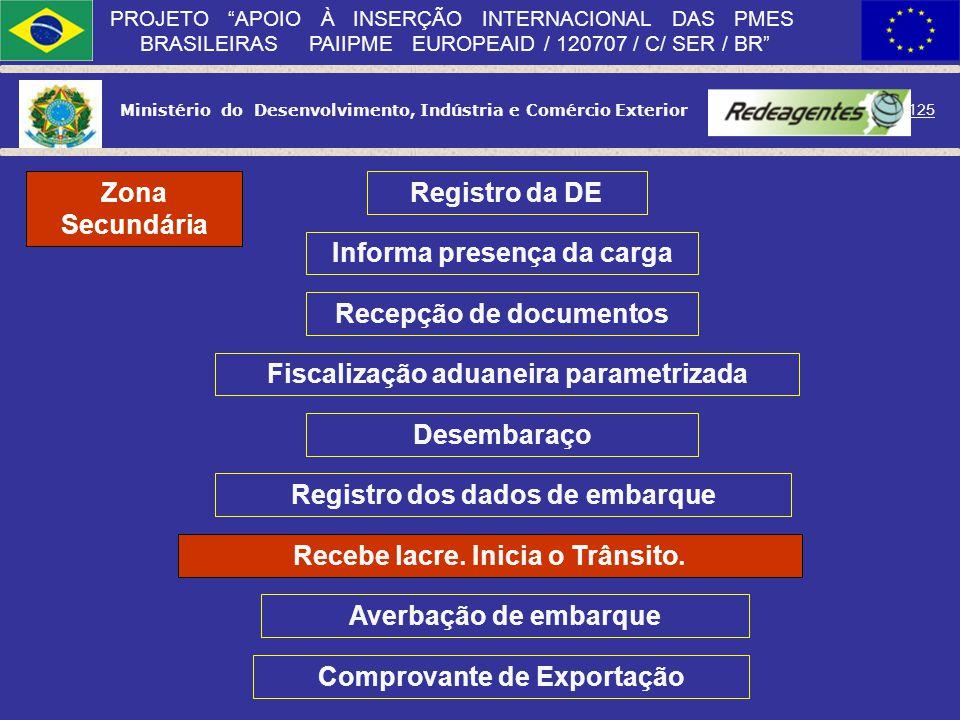 Ministério do Desenvolvimento, Indústria e Comércio Exterior 124 PROJETO APOIO À INSERÇÃO INTERNACIONAL DAS PMES BRASILEIRAS PAIIPME EUROPEAID / 12070