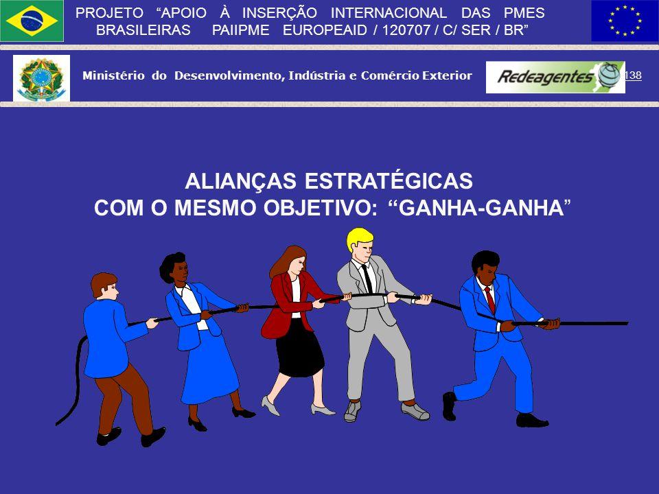 Ministério do Desenvolvimento, Indústria e Comércio Exterior 137 PROJETO APOIO À INSERÇÃO INTERNACIONAL DAS PMES BRASILEIRAS PAIIPME EUROPEAID / 12070