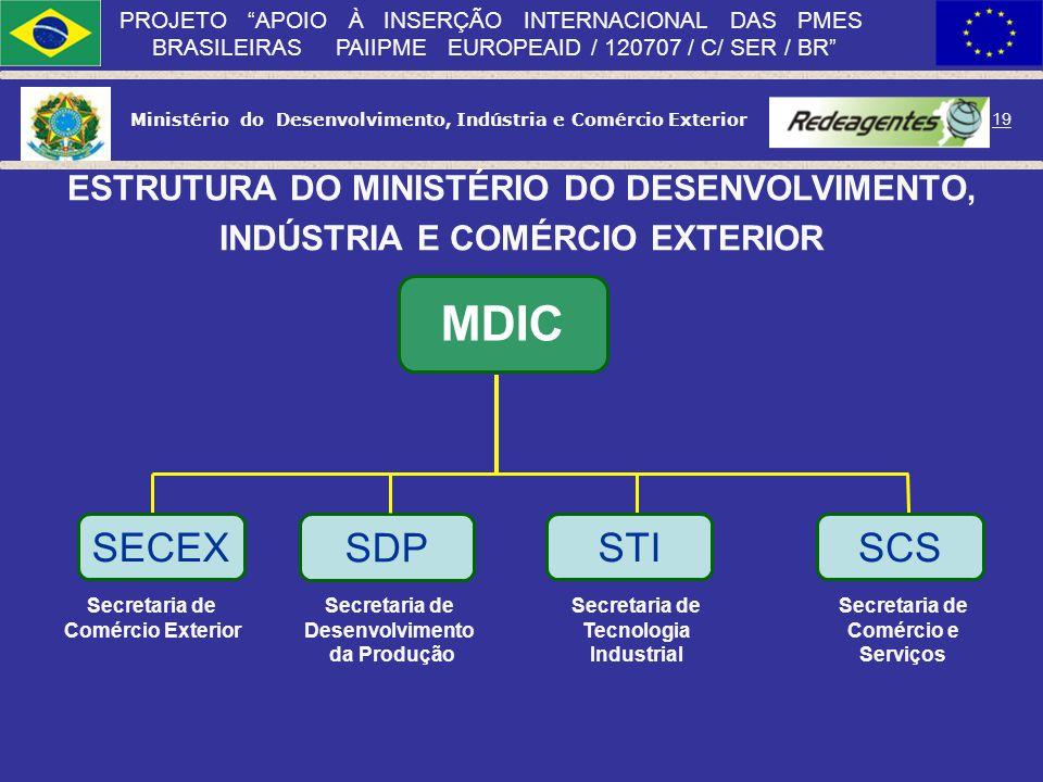Ministério do Desenvolvimento, Indústria e Comércio Exterior 18 PROJETO APOIO À INSERÇÃO INTERNACIONAL DAS PMES BRASILEIRAS PAIIPME EUROPEAID / 120707