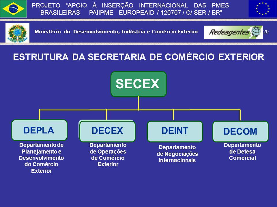 Ministério do Desenvolvimento, Indústria e Comércio Exterior 19 PROJETO APOIO À INSERÇÃO INTERNACIONAL DAS PMES BRASILEIRAS PAIIPME EUROPEAID / 120707