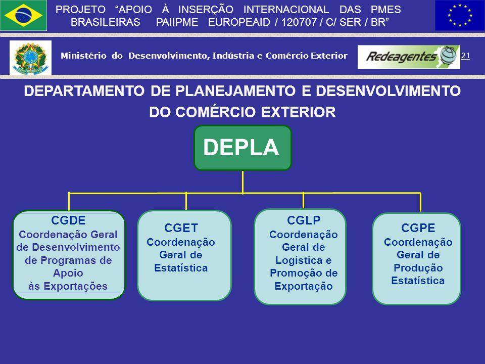 Ministério do Desenvolvimento, Indústria e Comércio Exterior 20 PROJETO APOIO À INSERÇÃO INTERNACIONAL DAS PMES BRASILEIRAS PAIIPME EUROPEAID / 120707