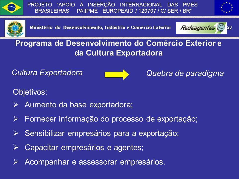 Ministério do Desenvolvimento, Indústria e Comércio Exterior 22 PROJETO APOIO À INSERÇÃO INTERNACIONAL DAS PMES BRASILEIRAS PAIIPME EUROPEAID / 120707