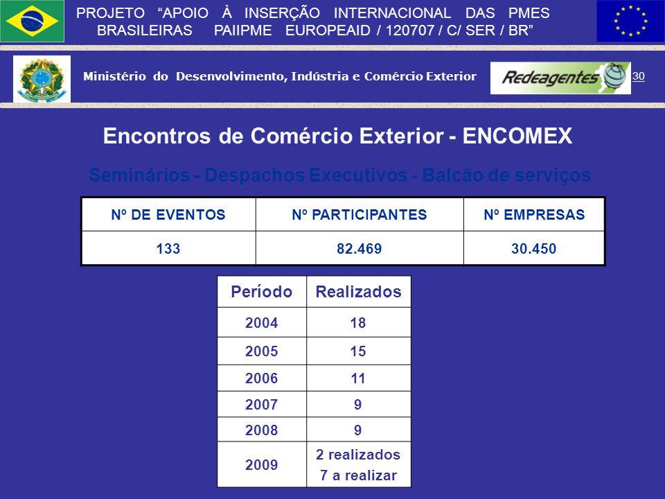 Ministério do Desenvolvimento, Indústria e Comércio Exterior 29 PROJETO APOIO À INSERÇÃO INTERNACIONAL DAS PMES BRASILEIRAS PAIIPME EUROPEAID / 120707