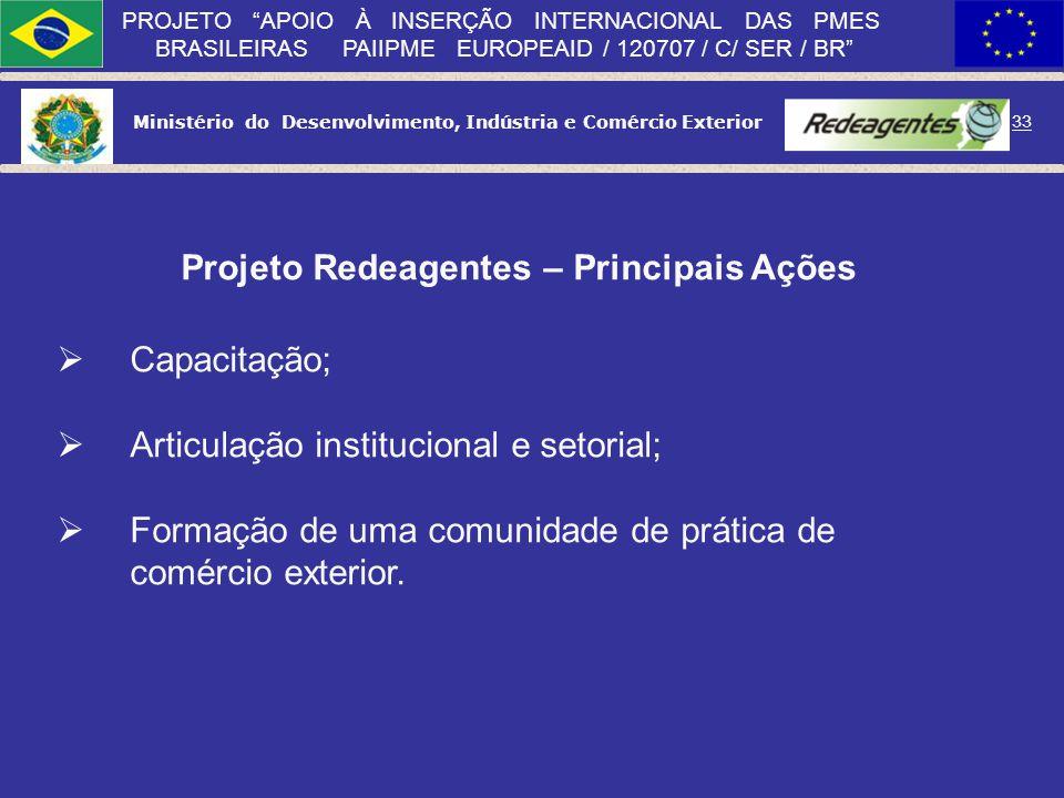 Ministério do Desenvolvimento, Indústria e Comércio Exterior 32 PROJETO APOIO À INSERÇÃO INTERNACIONAL DAS PMES BRASILEIRAS PAIIPME EUROPEAID / 120707