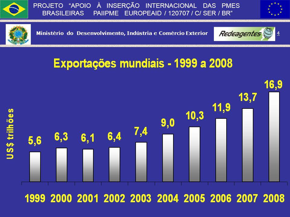 Ministério do Desenvolvimento, Indústria e Comércio Exterior 3 PROJETO APOIO À INSERÇÃO INTERNACIONAL DAS PMES BRASILEIRAS PAIIPME EUROPEAID / 120707