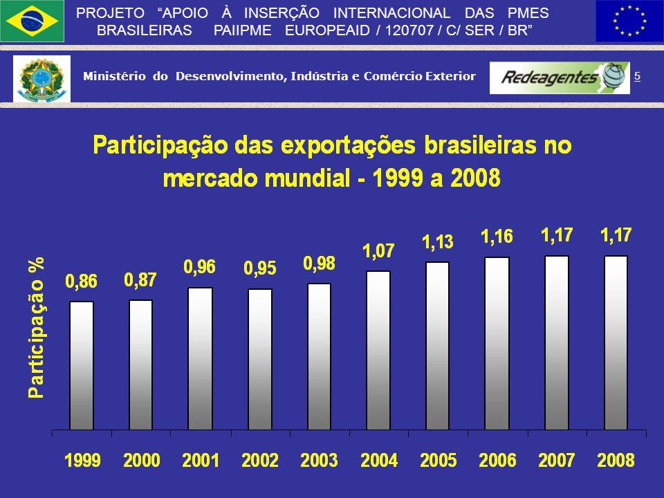Ministério do Desenvolvimento, Indústria e Comércio Exterior 4 PROJETO APOIO À INSERÇÃO INTERNACIONAL DAS PMES BRASILEIRAS PAIIPME EUROPEAID / 120707