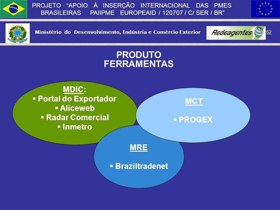 Ministério do Desenvolvimento, Indústria e Comércio Exterior 51 PROJETO APOIO À INSERÇÃO INTERNACIONAL DAS PMES BRASILEIRAS PAIIPME EUROPEAID / 120707