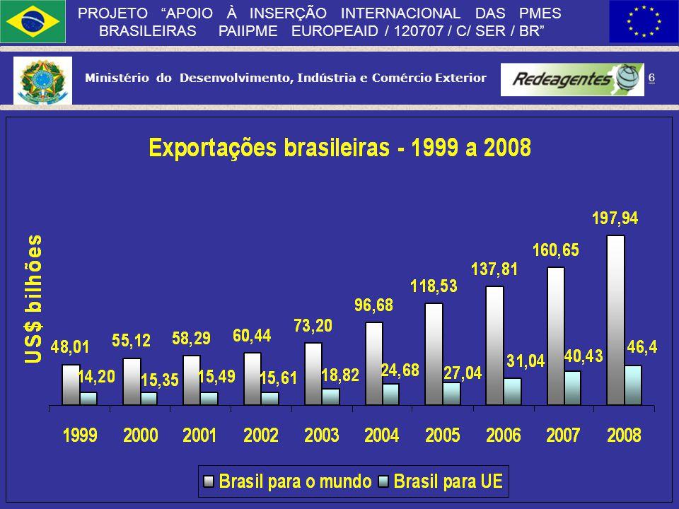 Ministério do Desenvolvimento, Indústria e Comércio Exterior 5 PROJETO APOIO À INSERÇÃO INTERNACIONAL DAS PMES BRASILEIRAS PAIIPME EUROPEAID / 120707