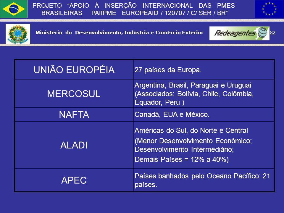 Ministério do Desenvolvimento, Indústria e Comércio Exterior 81 PROJETO APOIO À INSERÇÃO INTERNACIONAL DAS PMES BRASILEIRAS PAIIPME EUROPEAID / 120707