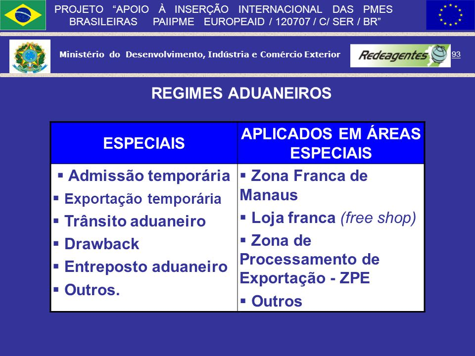 Ministério do Desenvolvimento, Indústria e Comércio Exterior 92 PROJETO APOIO À INSERÇÃO INTERNACIONAL DAS PMES BRASILEIRAS PAIIPME EUROPEAID / 120707