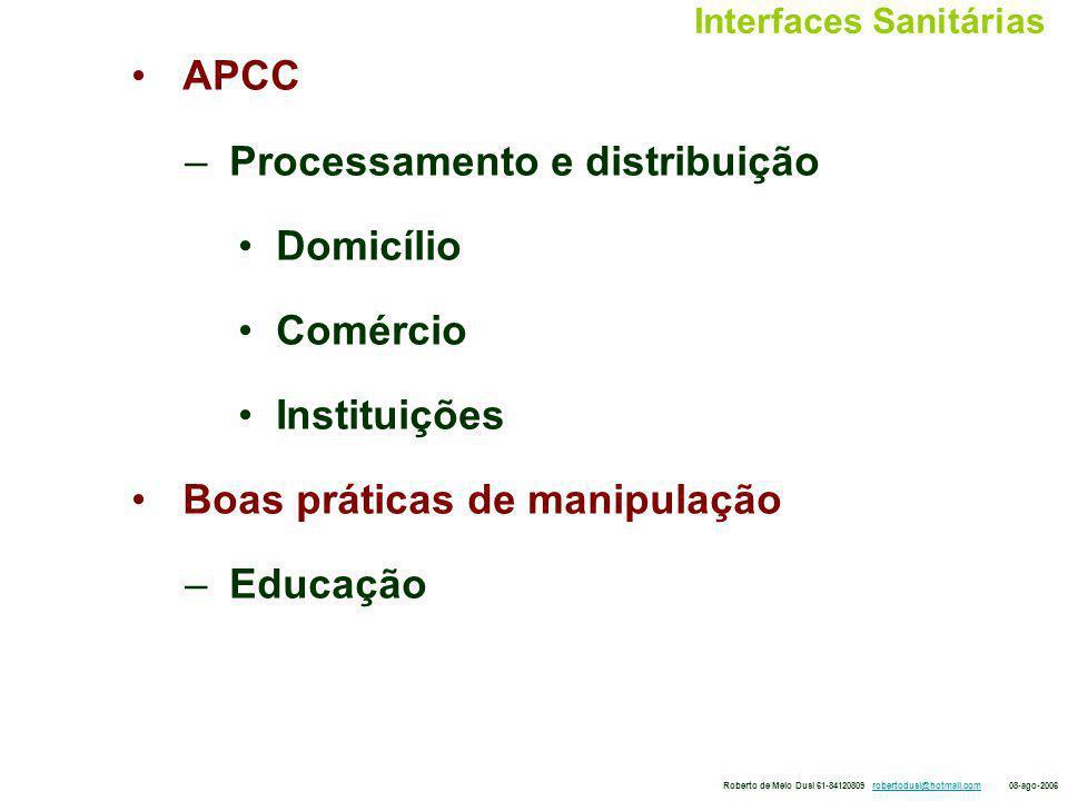 Interfaces Sanitárias APCC – Processamento e distribuição Domicílio Comércio Instituições Boas práticas de manipulação – Educação Roberto de Melo Dusi 61-84120809 robertodusi@hotmail.com 08-ago-2006robertodusi@hotmail.com